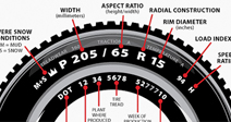 Budget Tyres Reading